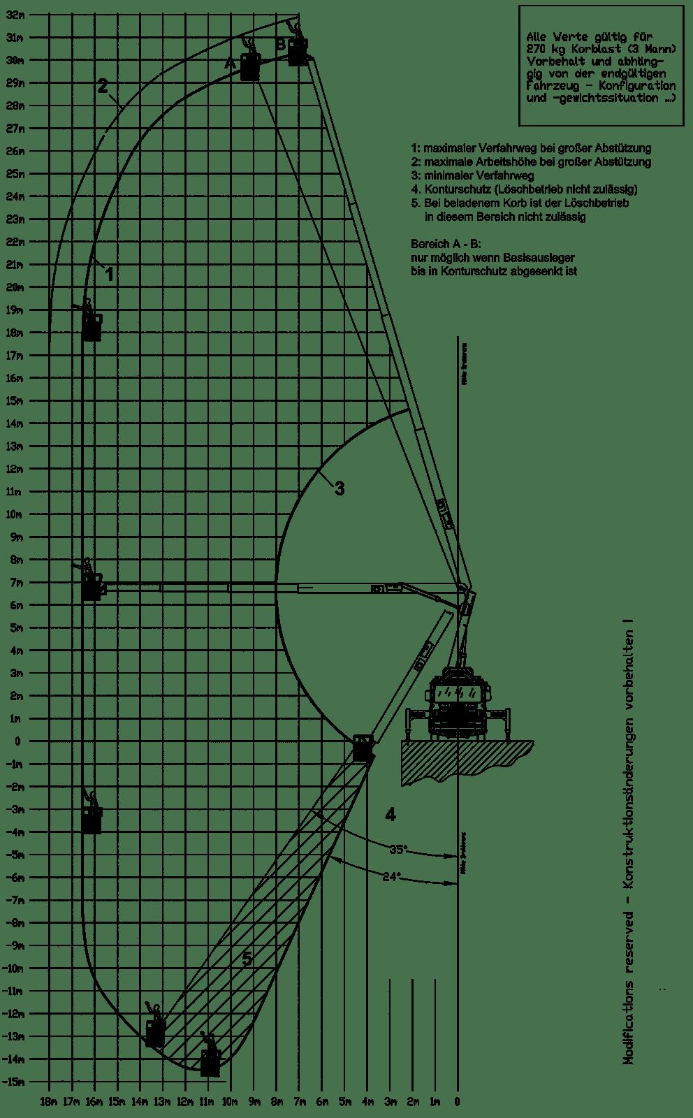 Ziemlich Einphasiges Liniendiagramm Ideen - Der Schaltplan ...
