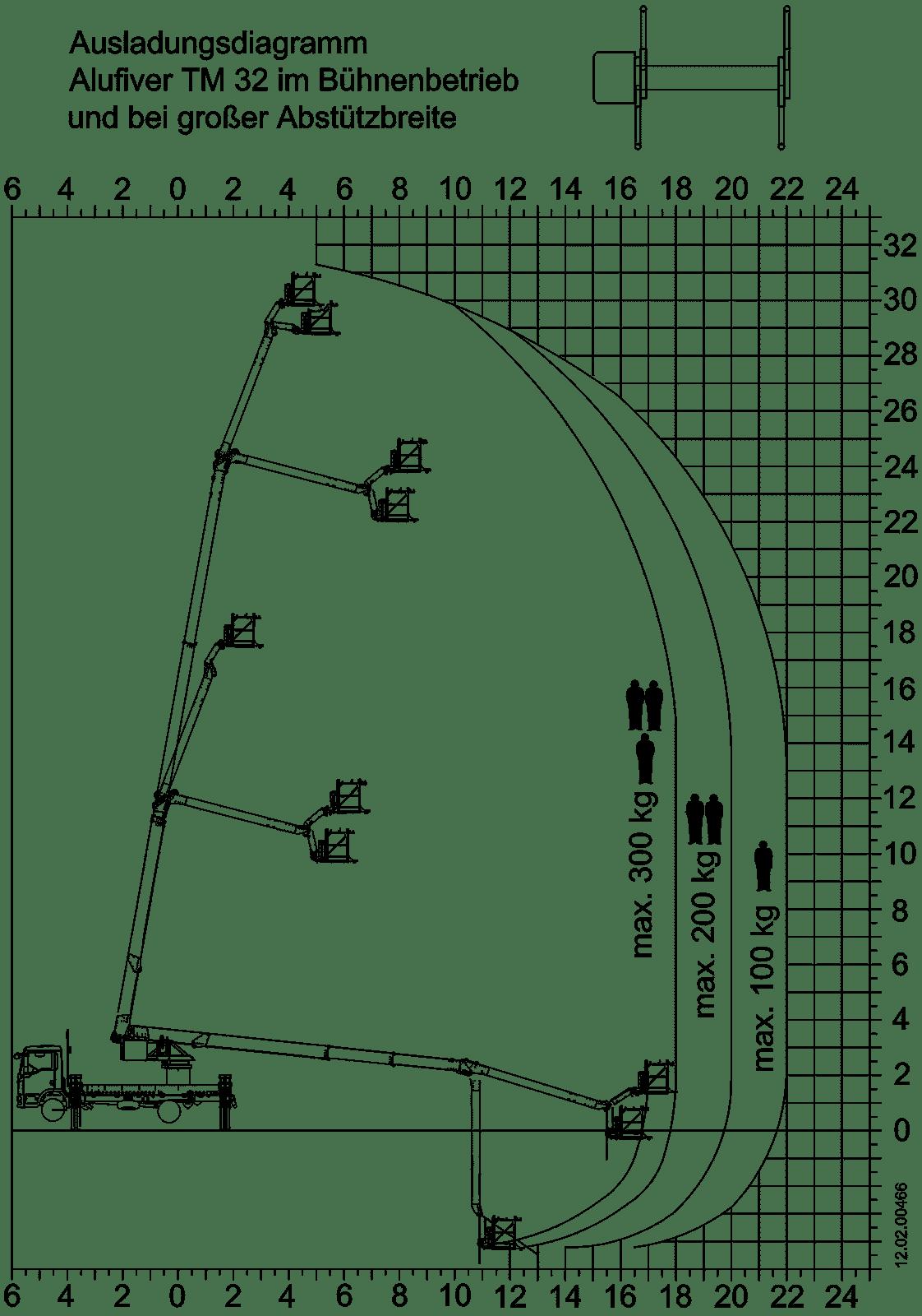 Ziemlich Taco Zonenventil Schaltplan 555 24 Volt Ideen - Elektrische ...
