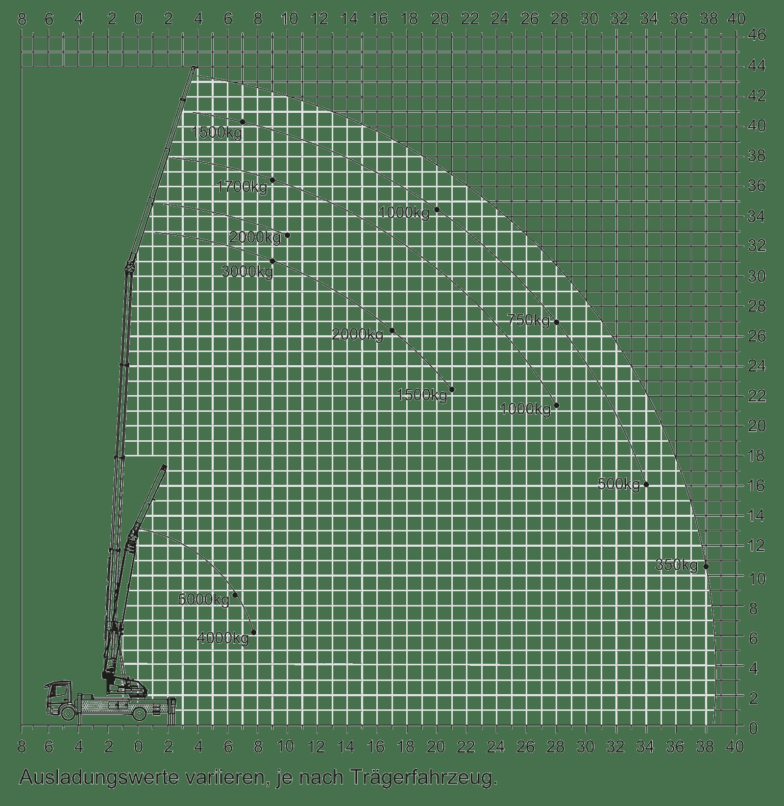K950 Rsx Klaas Anhngerkrane Autokrane Mbelaufzge Engine Diagram Kranbetrieb