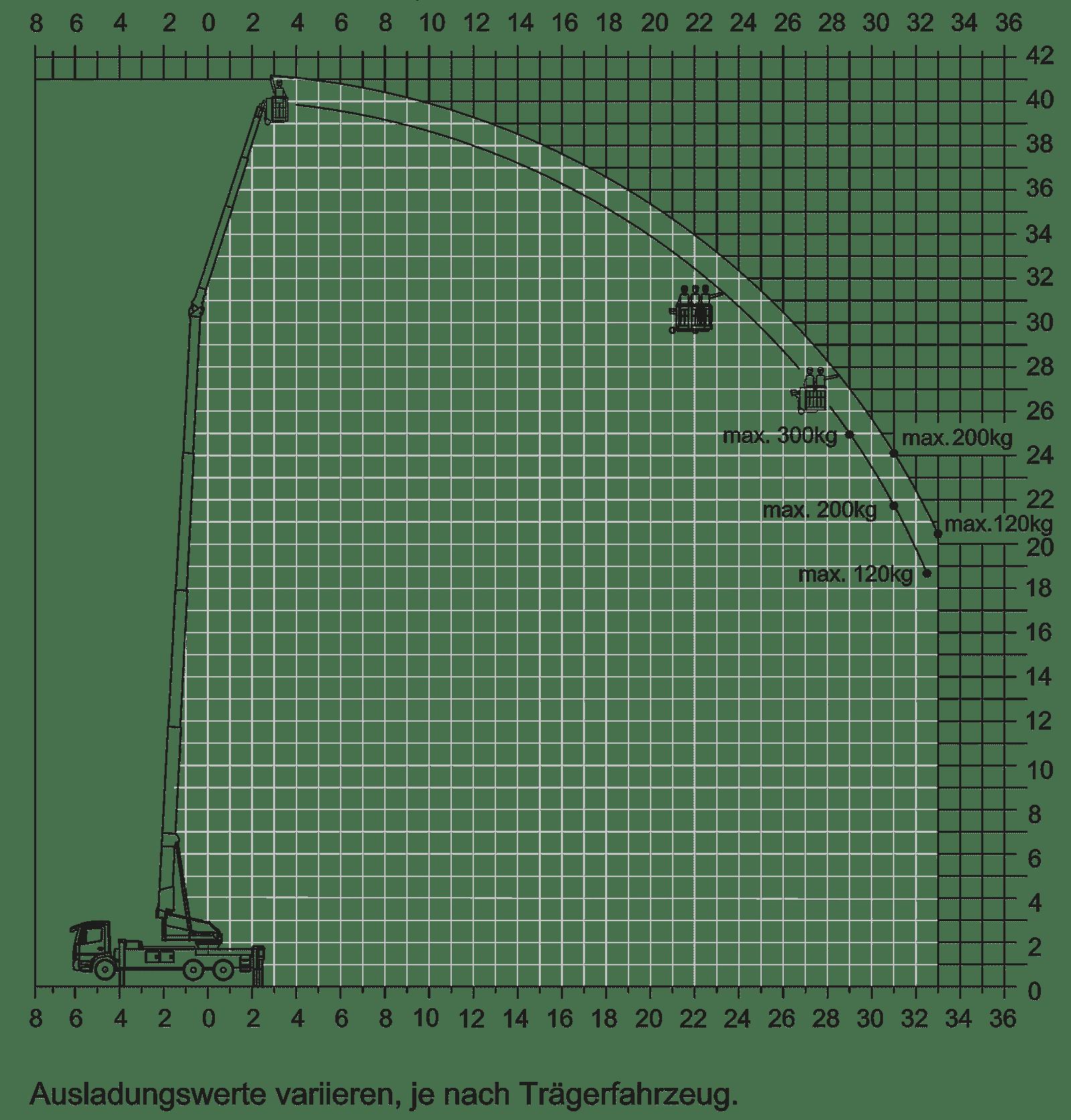Großartig Diagramm Des Elektrischen Systems Des Autos Galerie ...