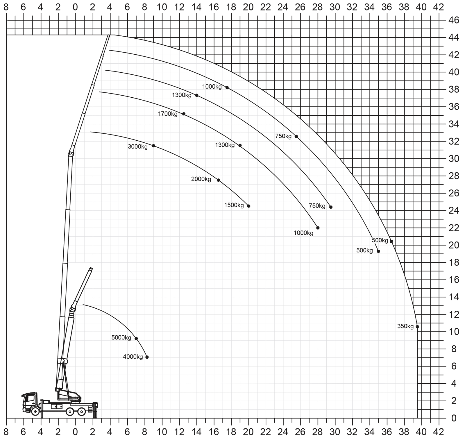 Atemberaubend Lcd Kabel Diagramm Fotos - Der Schaltplan - greigo.com